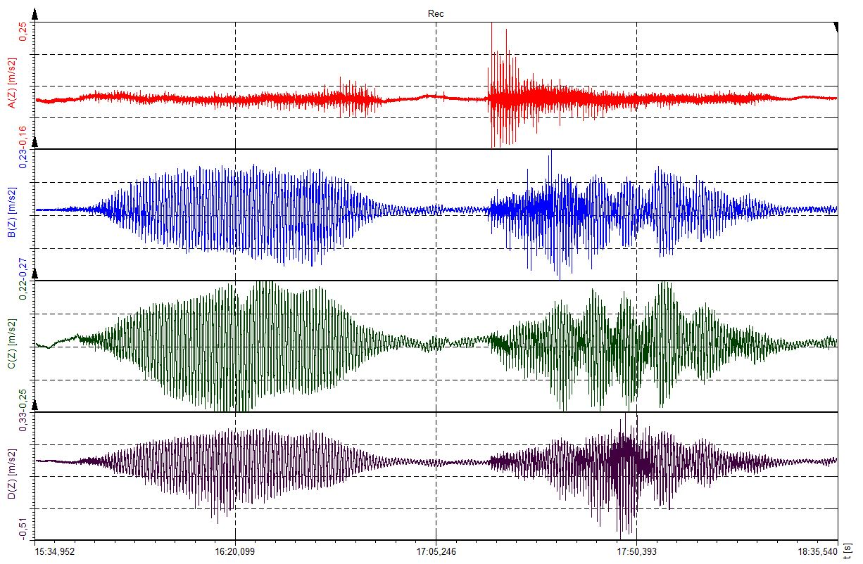 analyse vibratoire